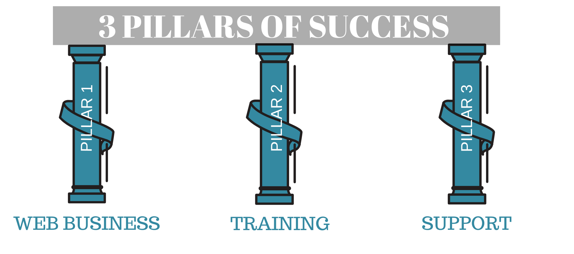 Pillars of success. Image of stone pillars